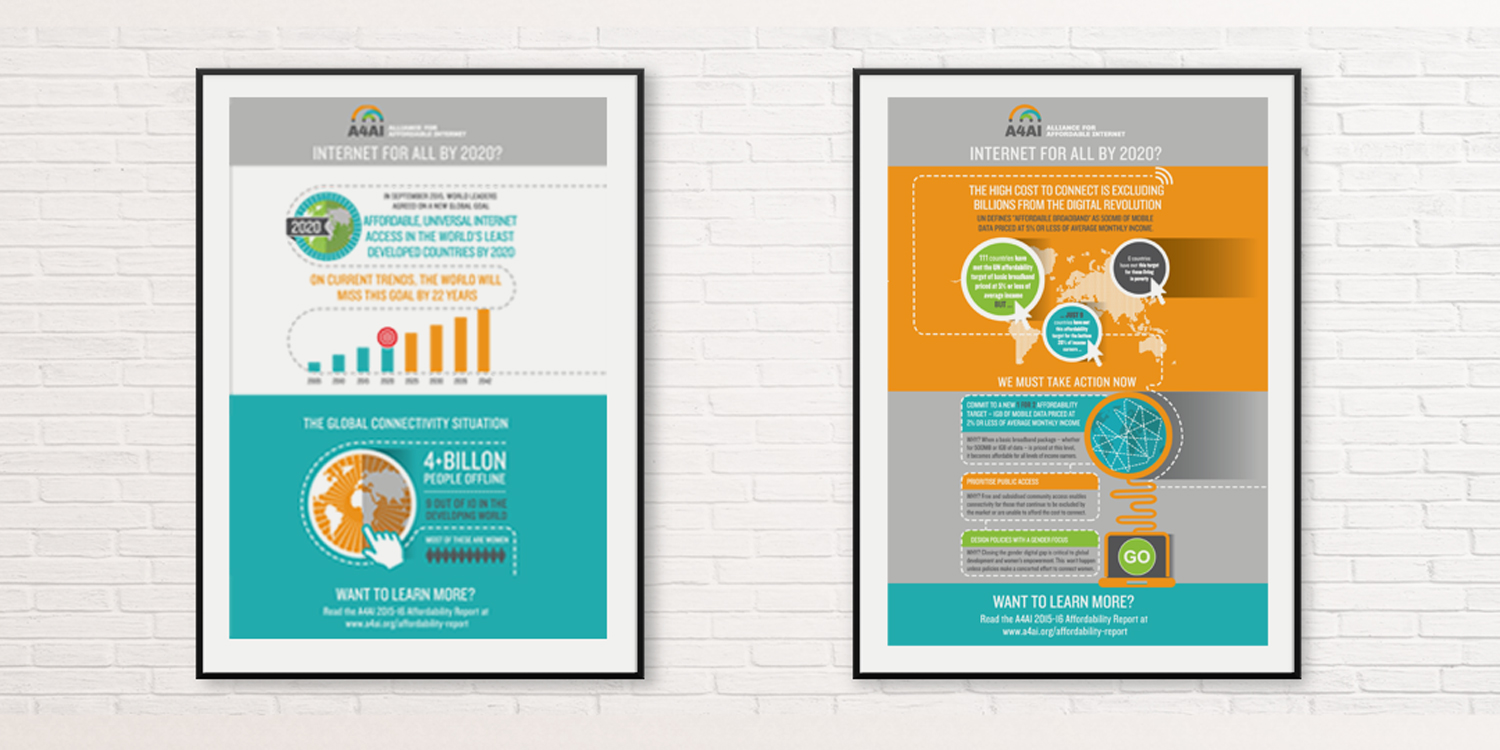 Infographic Design for World Wide Web